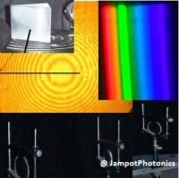 Ray Optics & Electromagnetics